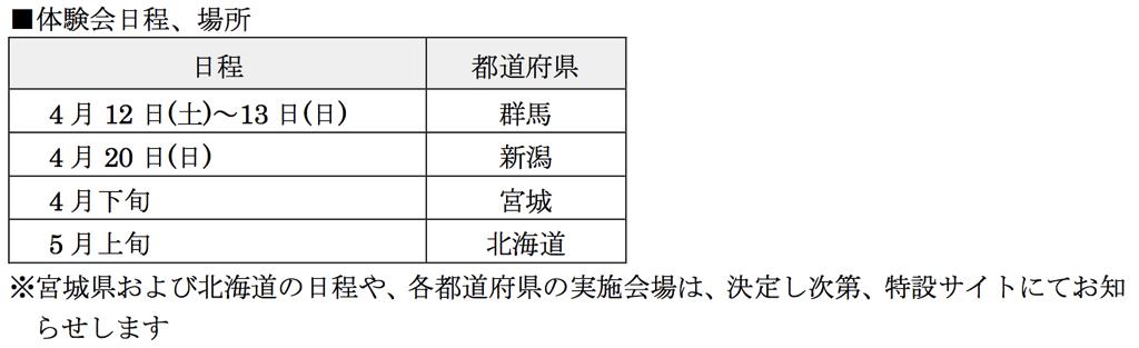 ダッフィーバス体験会(2014年3月28日現在)