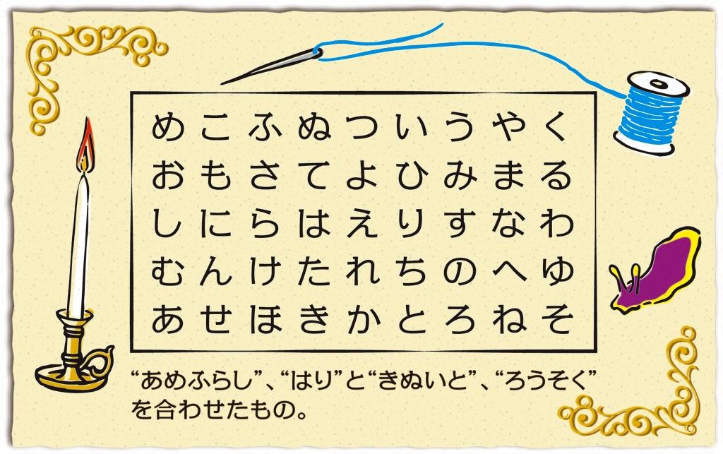 例題2 中級編