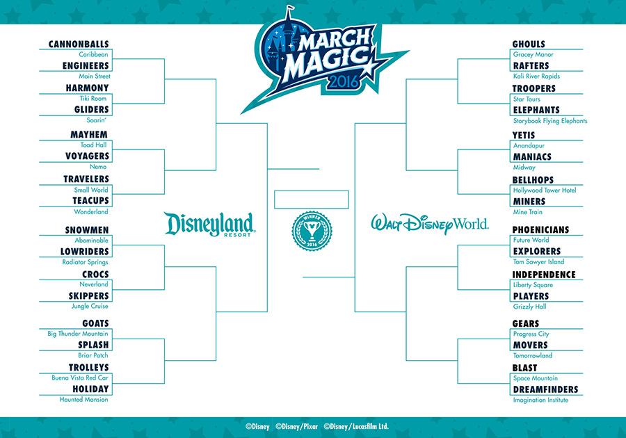 March Magic 2016トーナメント表