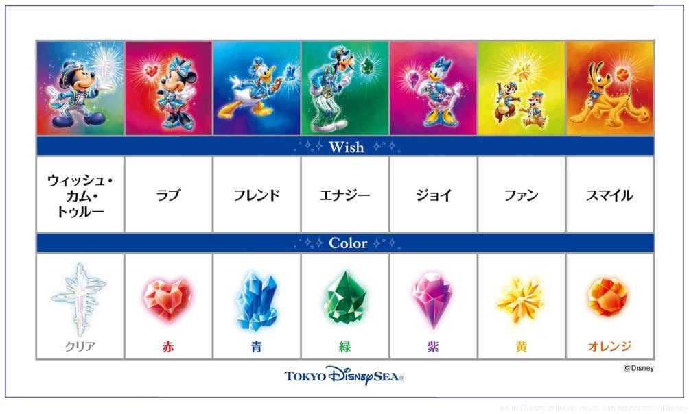 ディズニーの仲間たちのウィッシュ・クリスタル  (c)Disney
